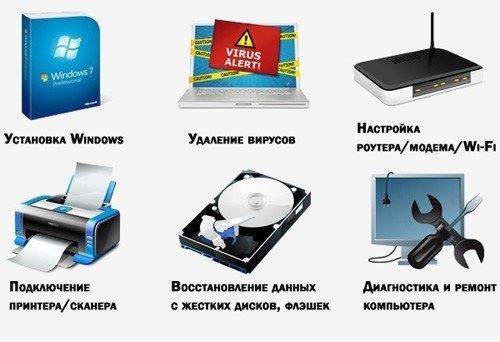 компьютерные услуги Копейск